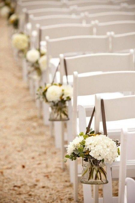 Wedding Decoration Pictures In America Best Beach Planners Pondicherry Chennai