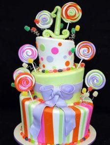 Best Birthday Cake Decorations in Pondicherry, Cuddalore